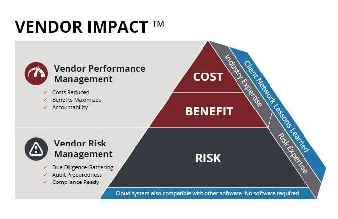Vendor-Impact-Graphic-Final-1