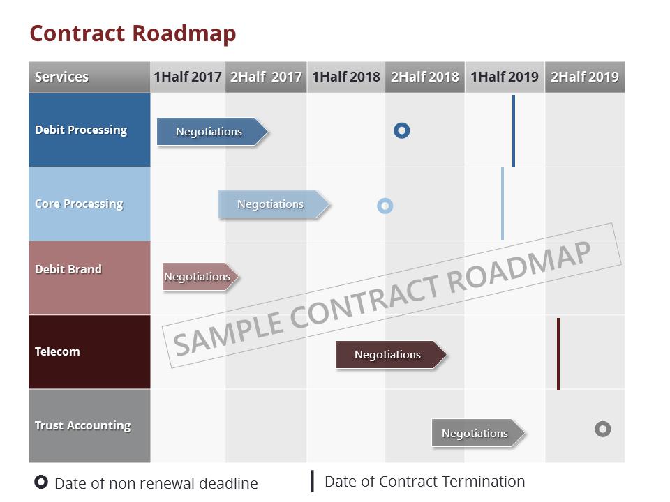 Web-Content-for-Merger-Negotiations-and-Visa-MC-2